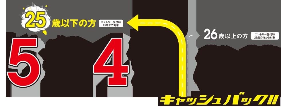アップロードファイル 68-2.png